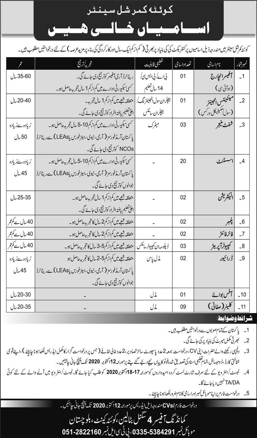 Quetta Commercial Centre Jobs 2020