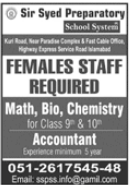 Sir Syed Preparatory School System Jobs 2020 in Islamabad