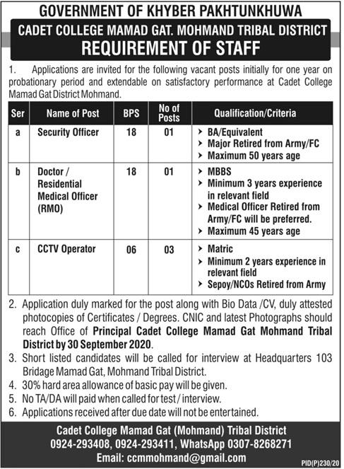 Cadet College Jobs 2020 in Mohmand KPK
