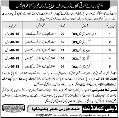 Elite Force Khyber Pakhtunkhwa KPK Police Jobs 2020