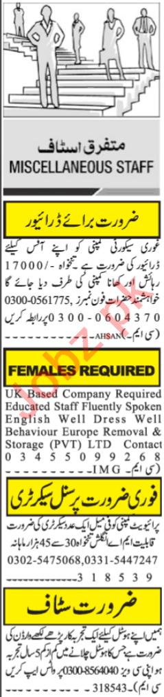 Personal Secretary & Hostel Warden Jobs 2020 in Islamabad
