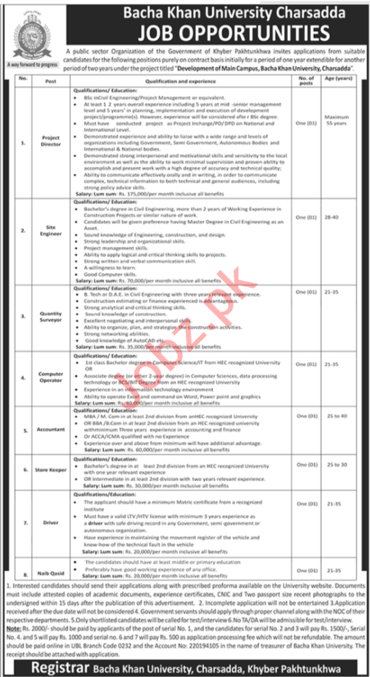 Bacha Khan University Charsadda BKUC Jobs 2020