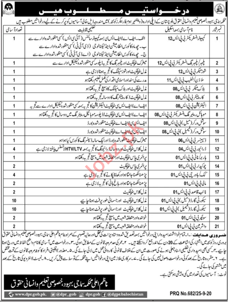 Welfare Home for Beggars Quetta Jobs 2020 for Instructor