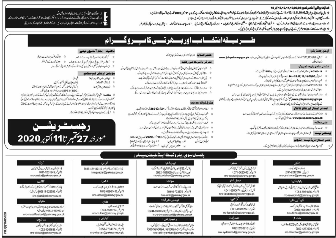 Join Pakistan Navy As Civilian Staff Batch A-2021