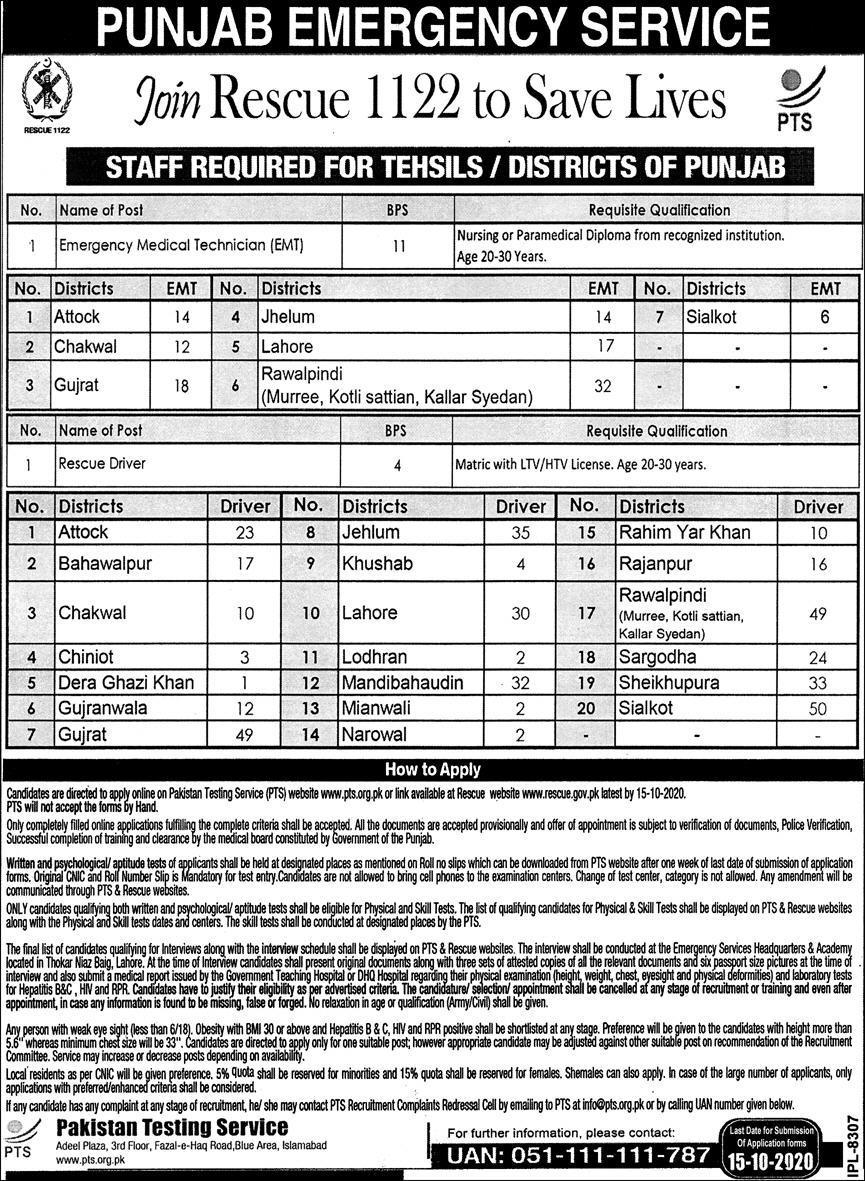 Punjab Emergency Service Rescue 1122 Jobs 2020 via PTS
