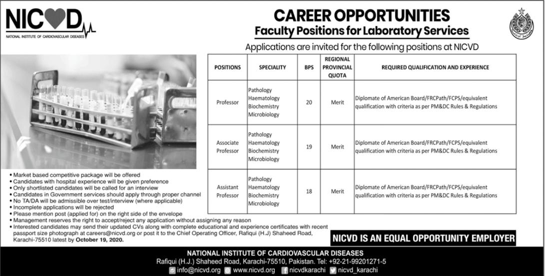 National Institute of Cardiovascular Diseases NICVD Jobs