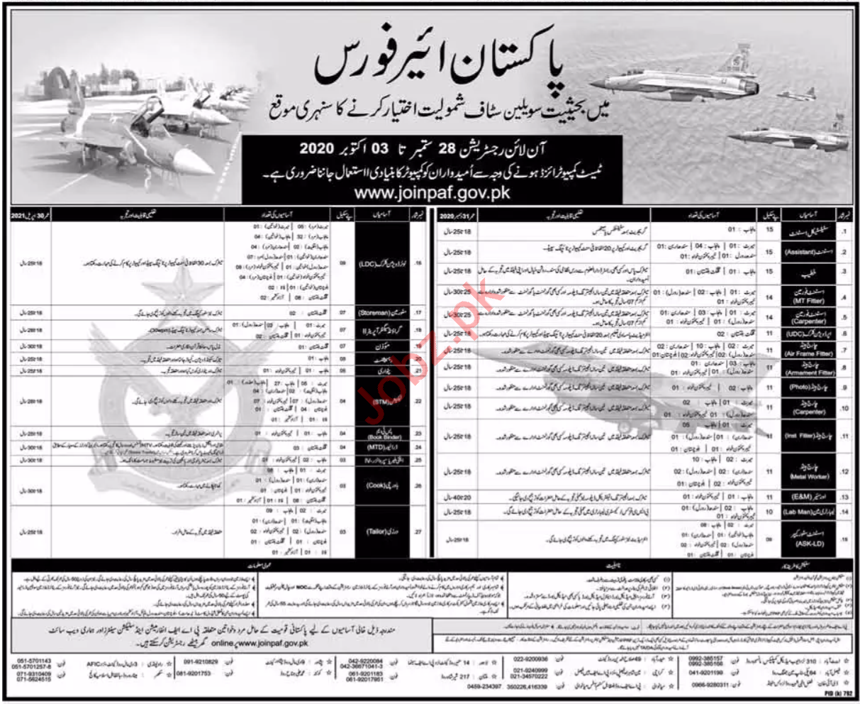 Join Pakistan Air Force PAF As Civilian Staff