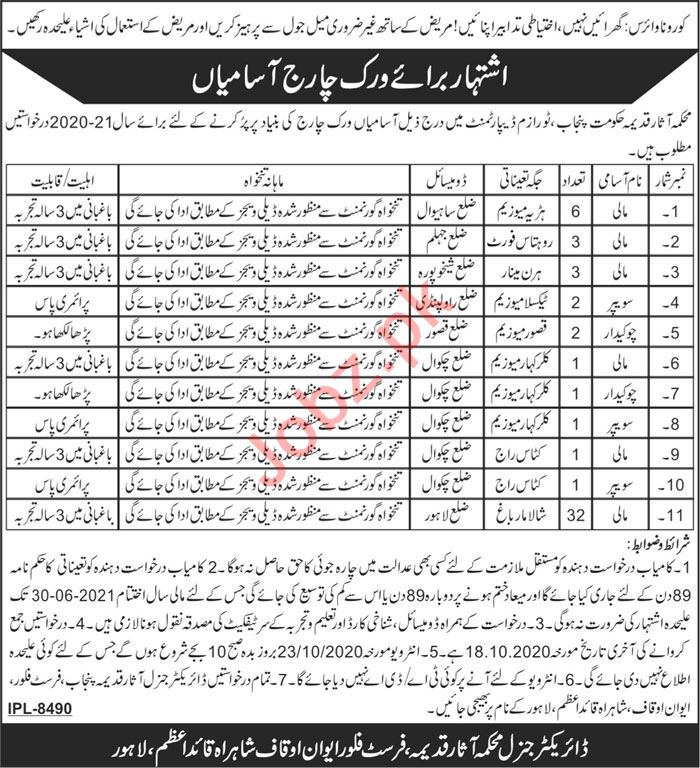 Directorate General of Archaeology Punjab Jobs 2020