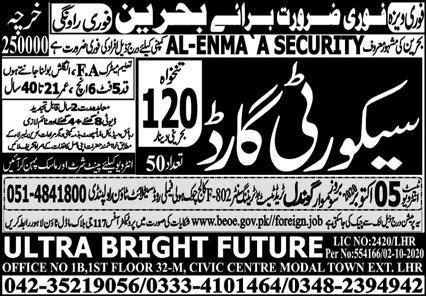 Al Enmaa Security Company Jobs 2020 in Bahrain