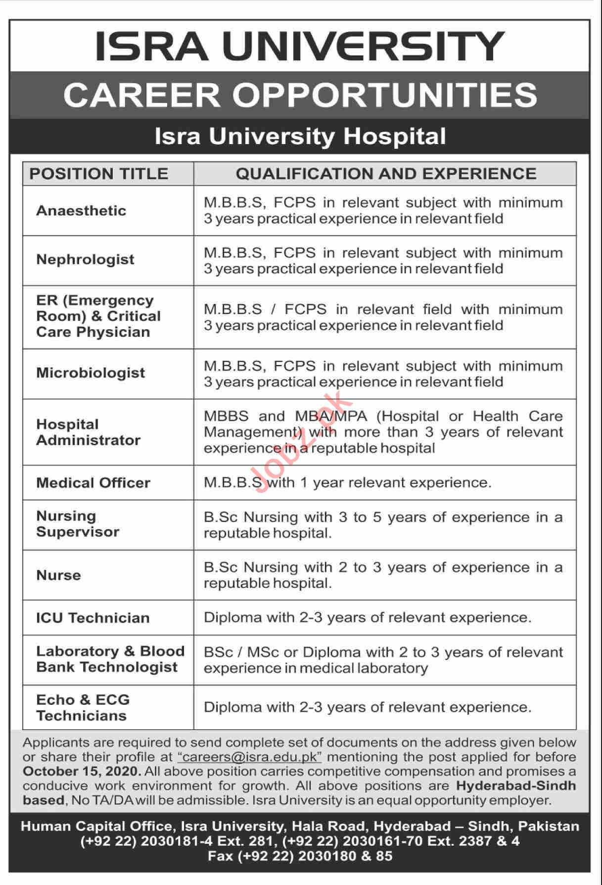 Isra University Hospital Hyderabad Jobs 2020 for Doctors