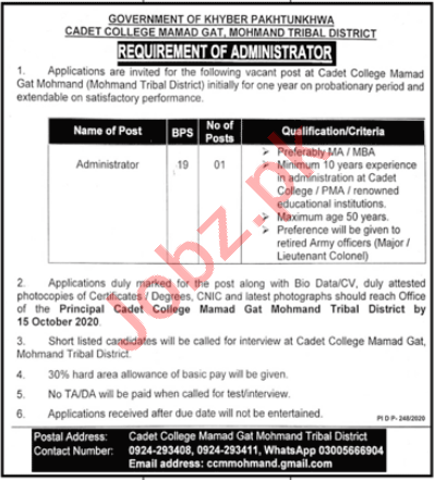 Cadet College Mamad Gat Jobs 2020 for Administrator