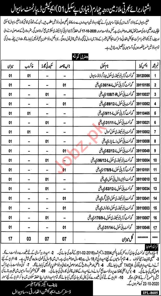 Education Department Sahiwal Jobs 2020 for Security Guard