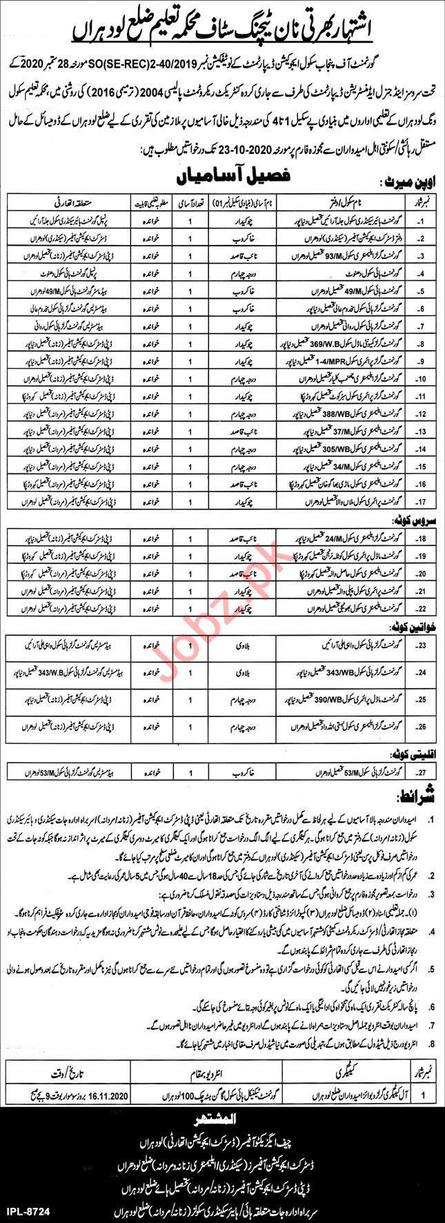 Education Department Lodhran Jobs 2020 for Chowkidar