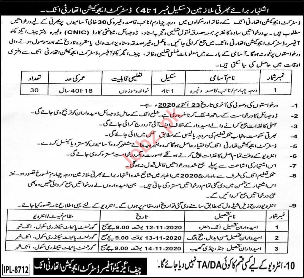 Punjab School Education Department Attock Jobs 2020