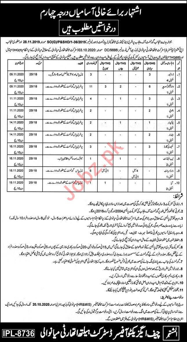 DHQ & THQ Hospitals Mianwali Jobs 2020 for Drivers