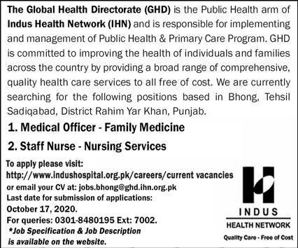 Indus Health Network IHN Jobs 2020