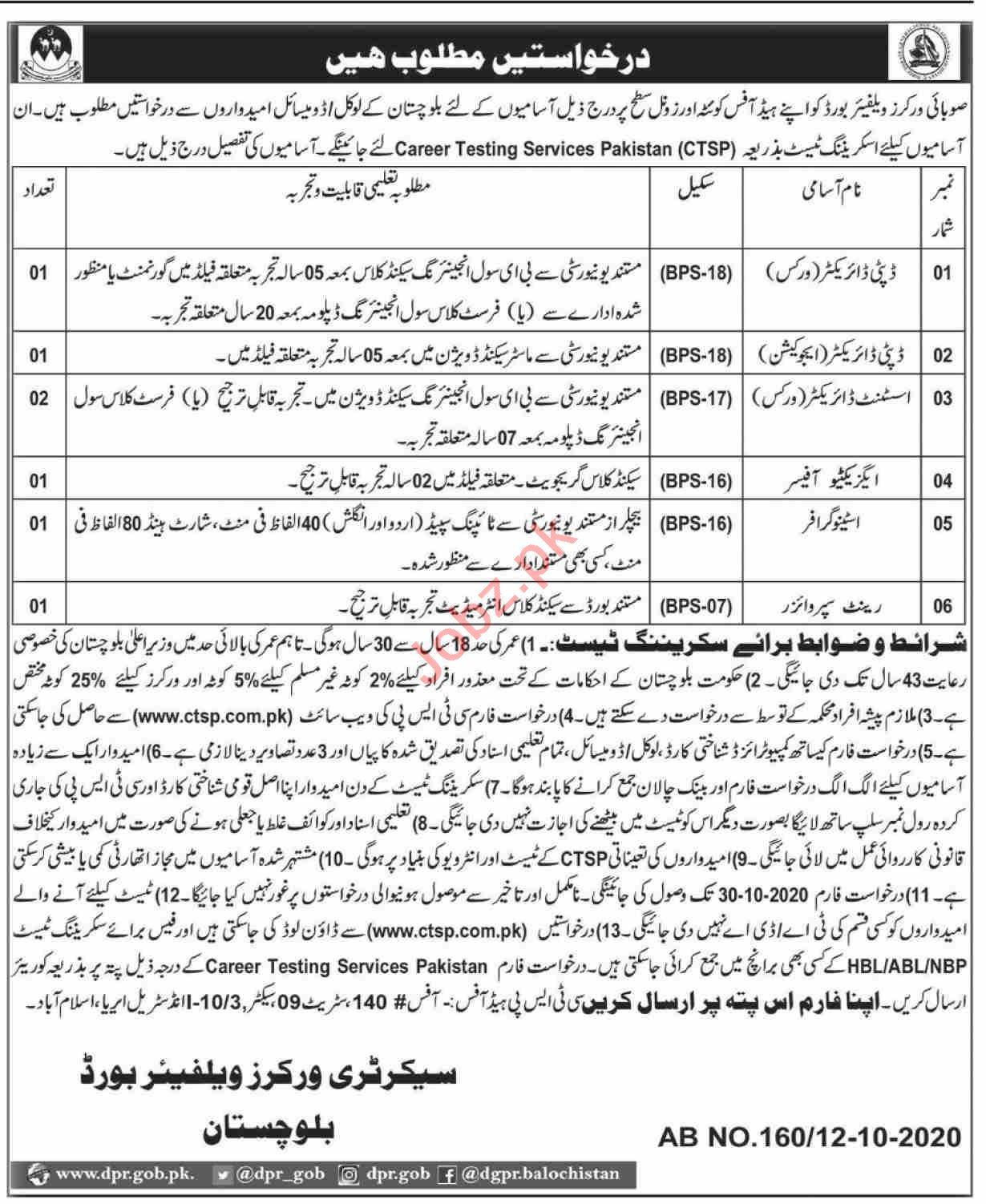 Labour & Manpower Department Balochistan Jobs 2020