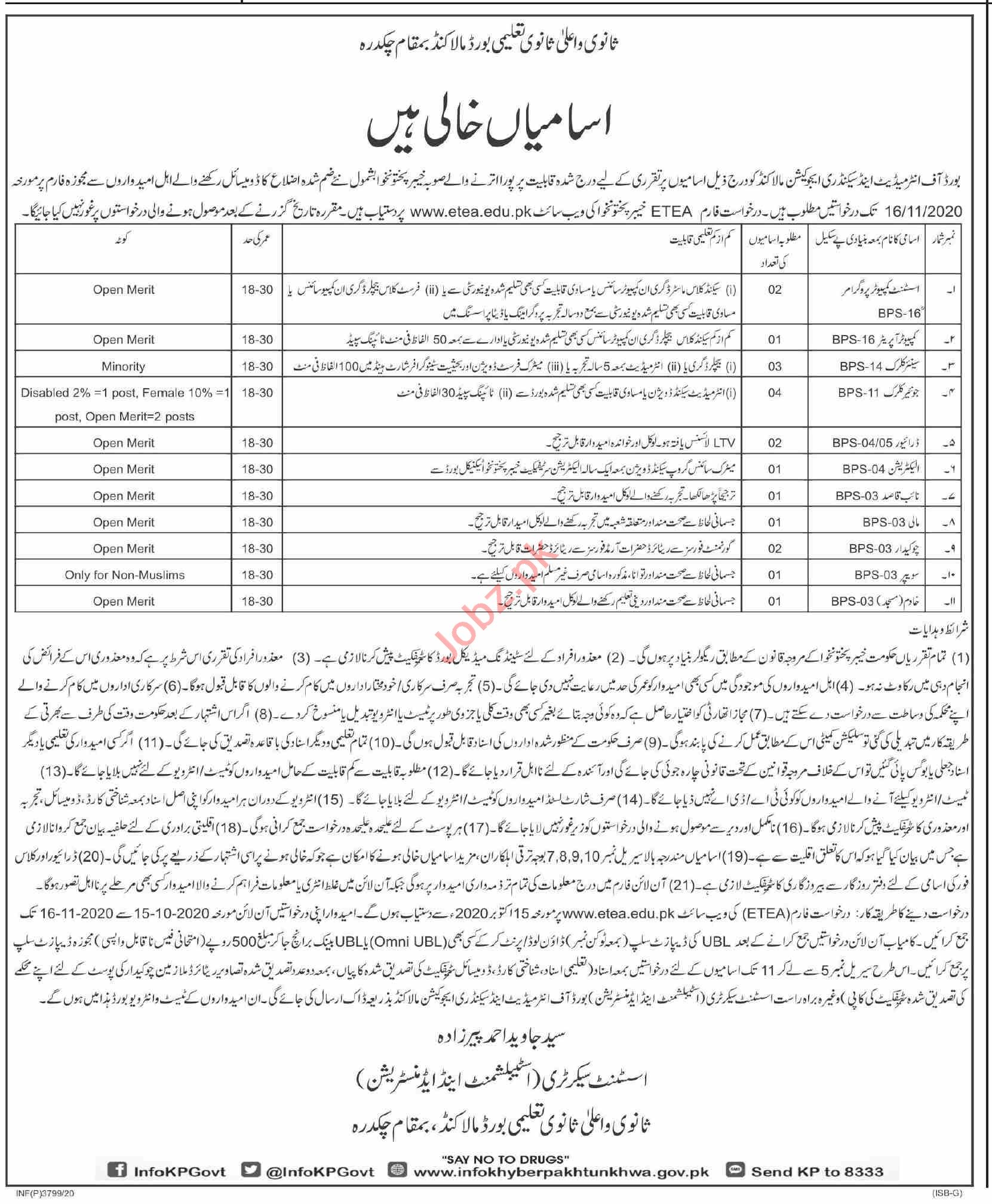 BISE Malakand Jobs 2020 for Clerk & Computer Operator