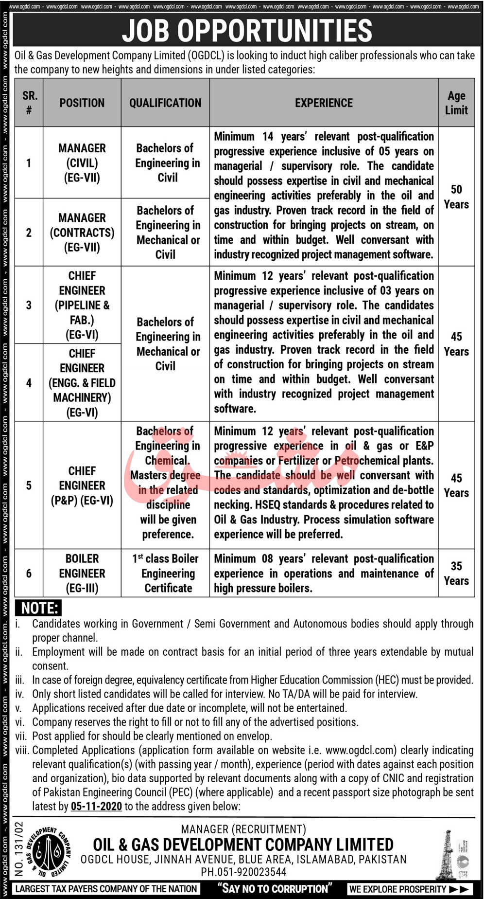 OGDCL Jobs 2020 Jobs 2020 For Engineering Staff