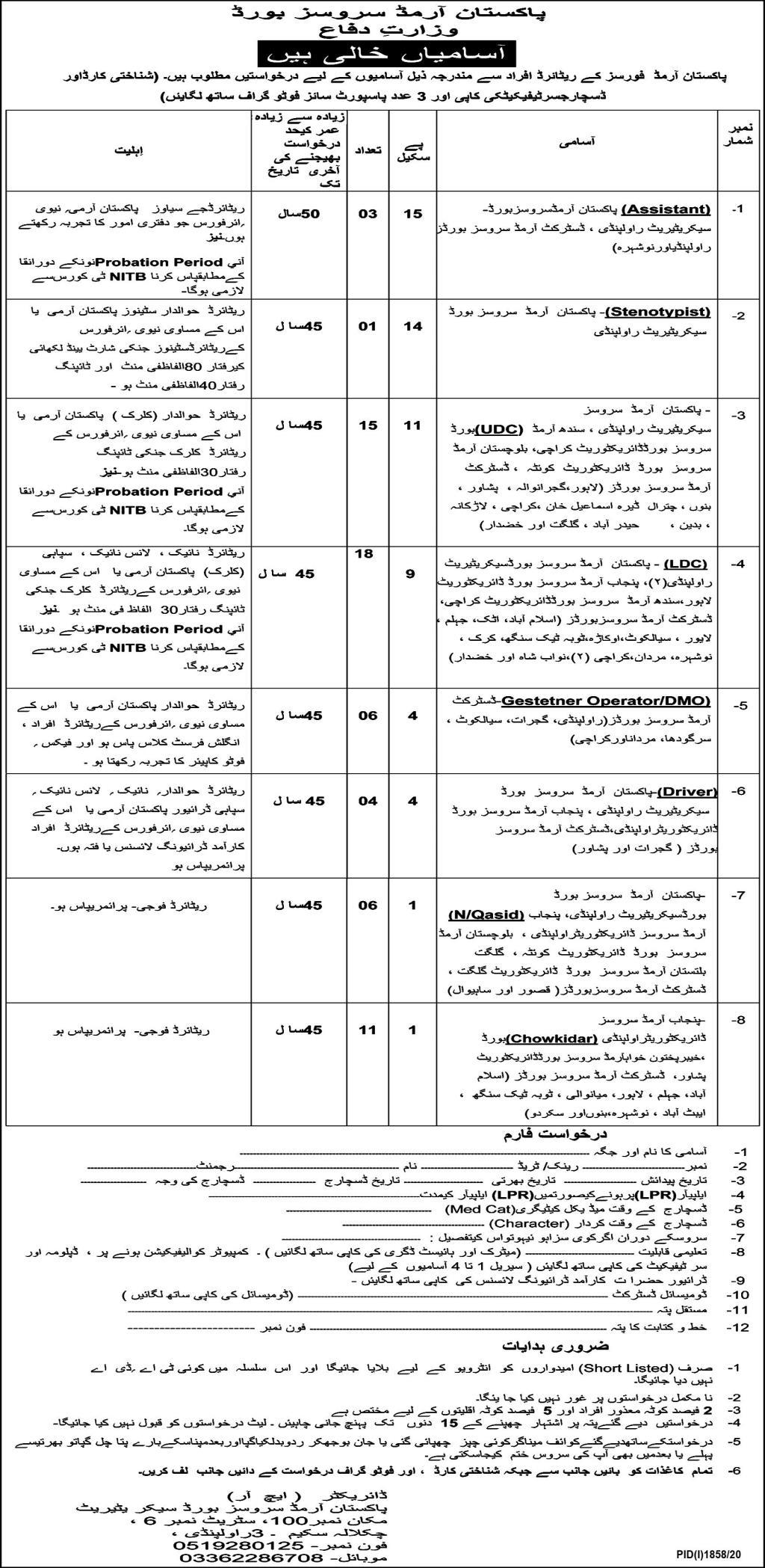 Pakistan Armed Service Board Jobs 2020