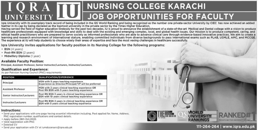 Iqra University Karachi Campus Faculty Jobs 2020