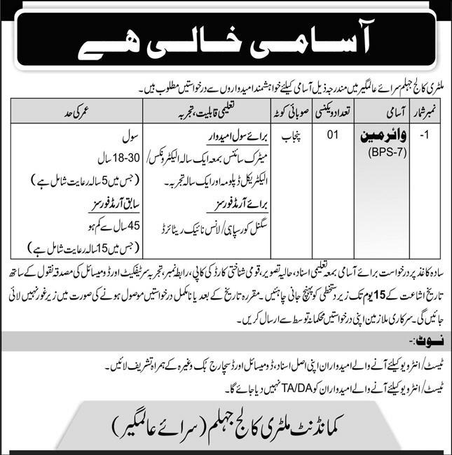 Military College Jhelum Jobs 2020