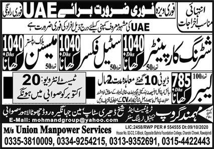 Mohmand Group Jobs 2020 in UAE