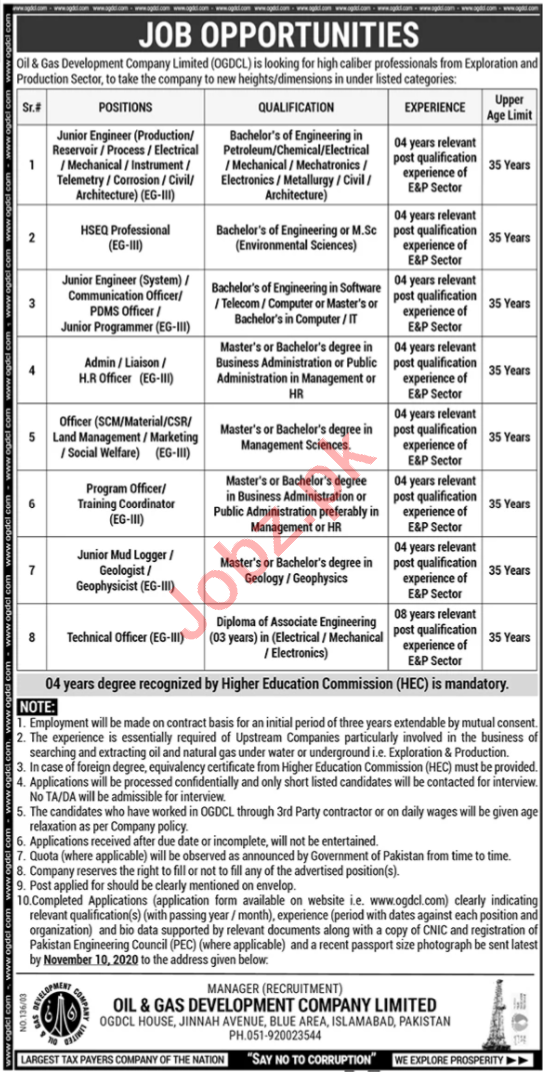 Junior Engineer & Technical Officer Jobs 2020 in OGDCL