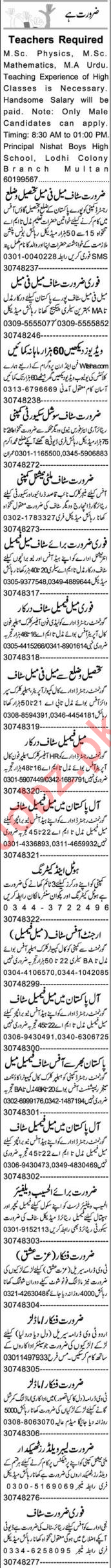 Business Manager & Marketing Staff Jobs 2020 in Multan