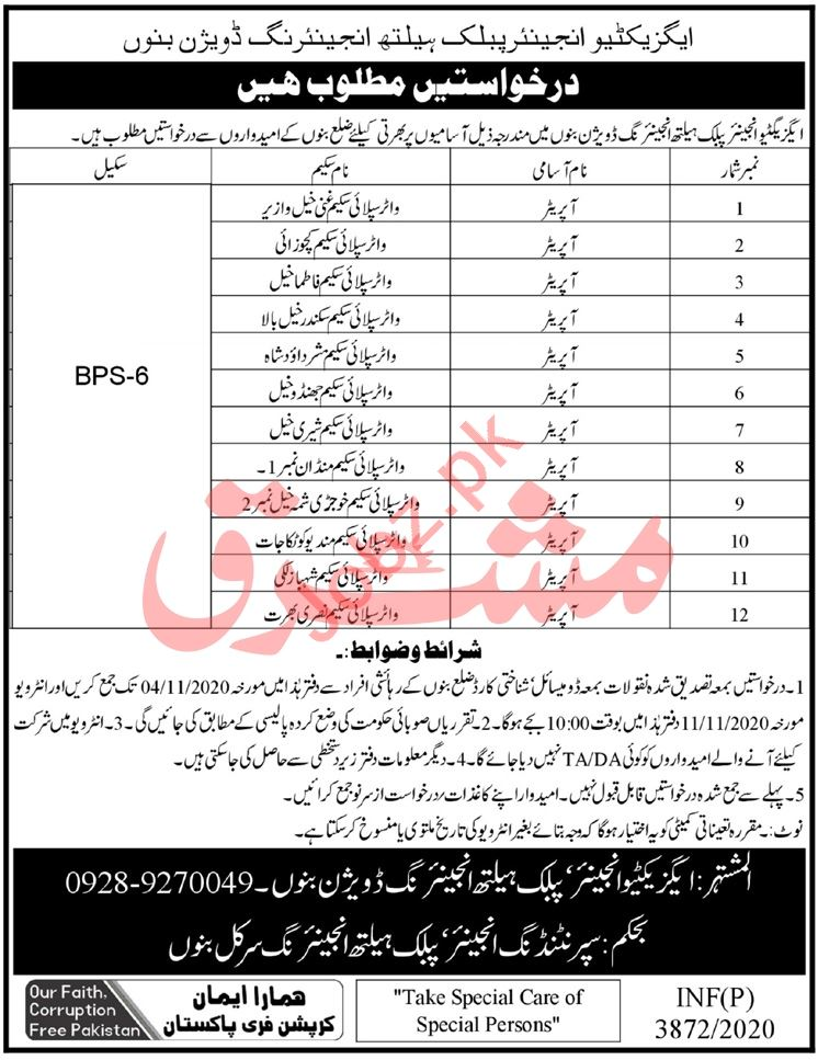 Public Health Engineering Department PHE Bannu Jobs 2020