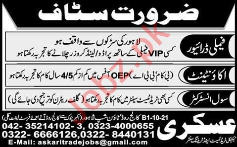 Family Driver & Accountant Jobs 2020 in Lahore