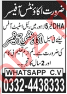 Female Accounts Officer & Accounts Officer Jobs 2020