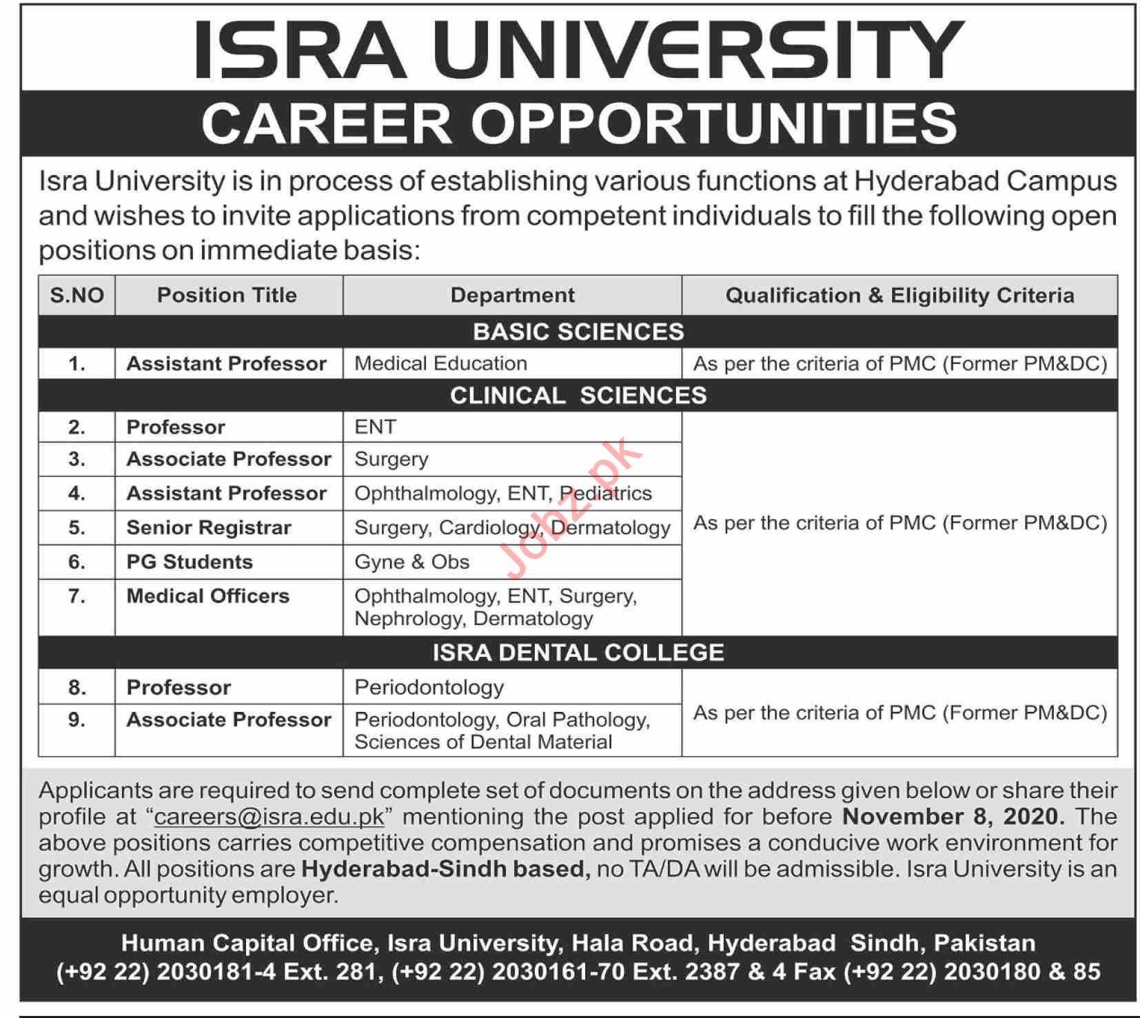 Isra University Hyderabad Jobs 2020 for Professors & Doctor