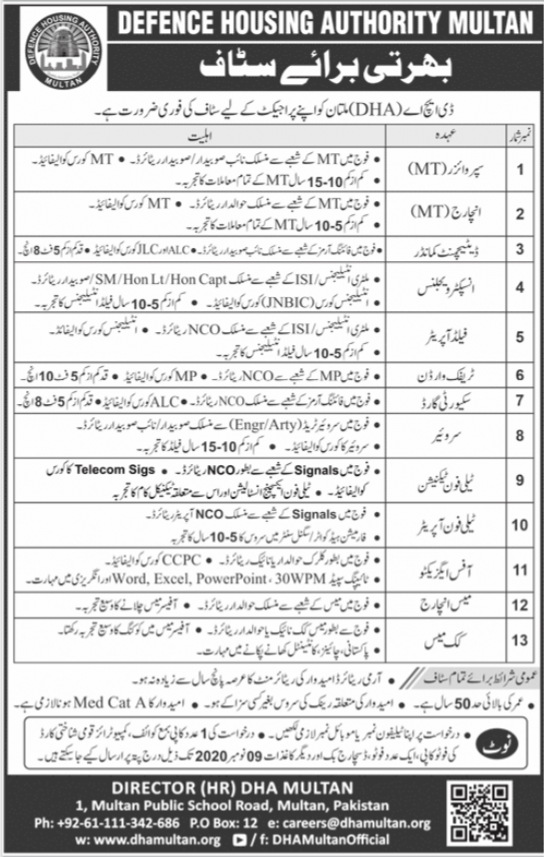 DHA Multan Jobs 2020 For Management Staff