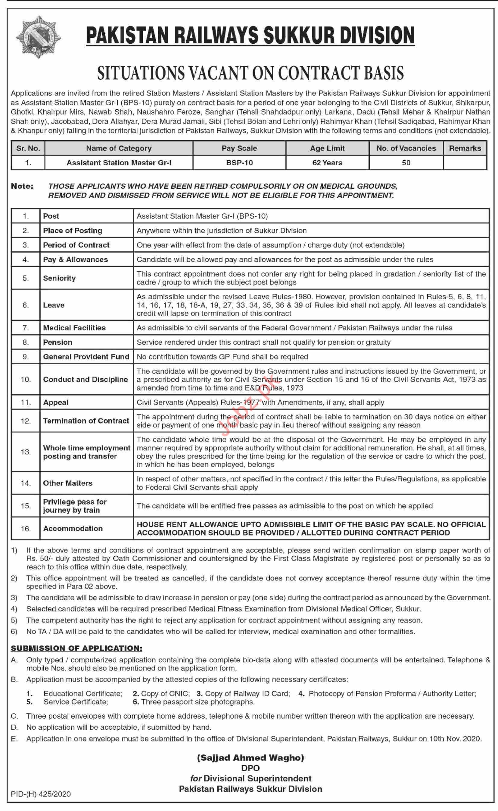 Pakistan Railways Sukkur Division Jobs 2020 Station Master
