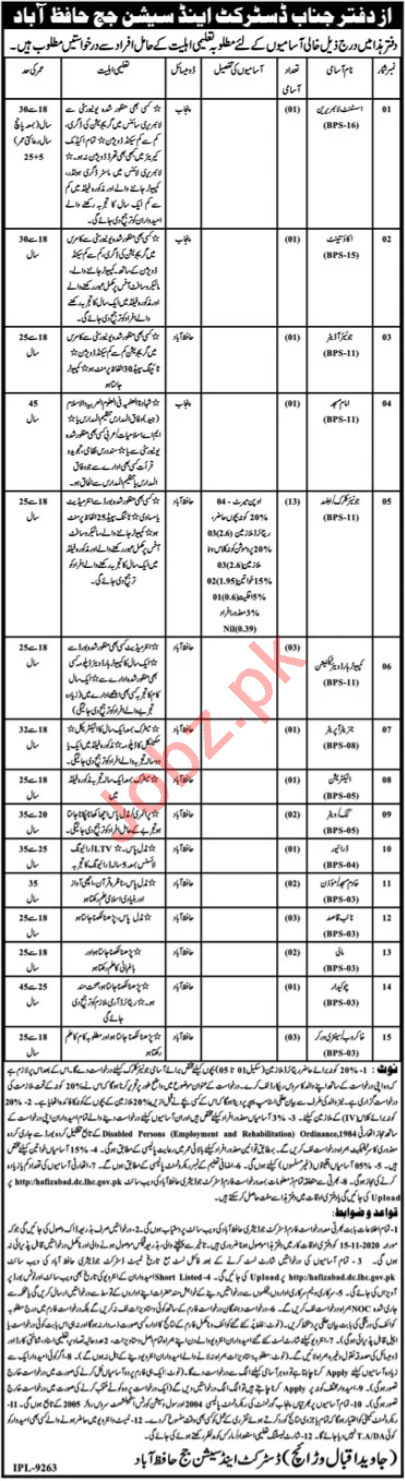 District & Session Court Hafizabad Jobs 2020 for Accountant