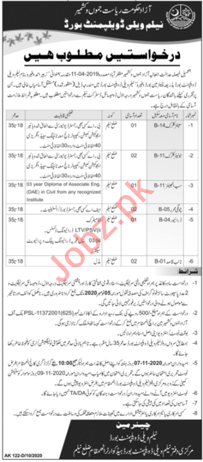 Neelum Valley Development Board AJK Jobs 2020