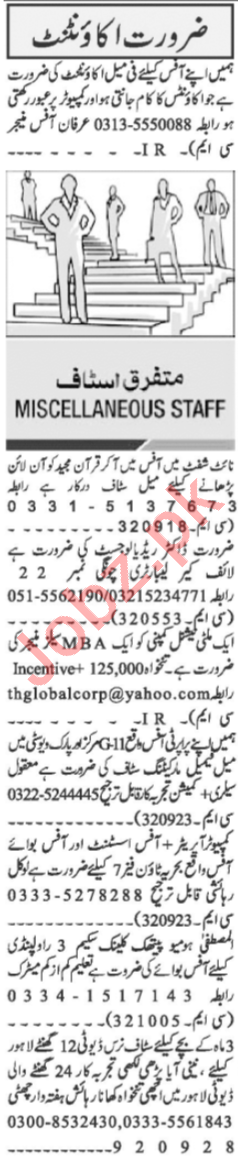 Radiologist & Sales Manager Jobs 2020 in Islamabad