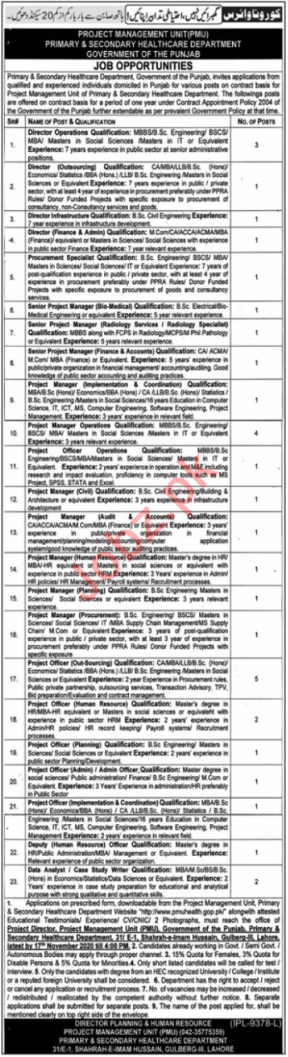Primary & Secondary Healthcare Department Punjab Jobs 2020