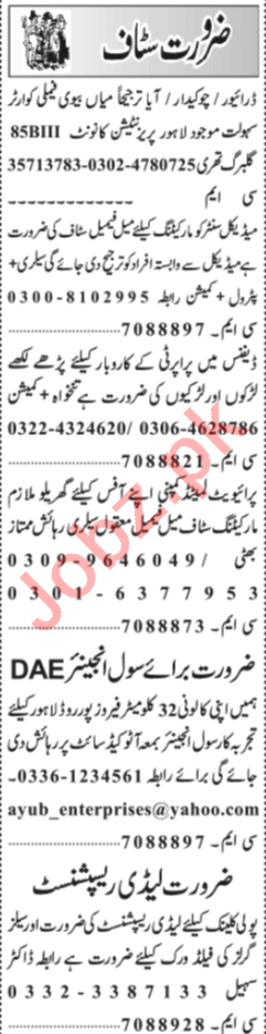 Civil Engineer & Lady Receptionist Jobs 2020 in Lahore