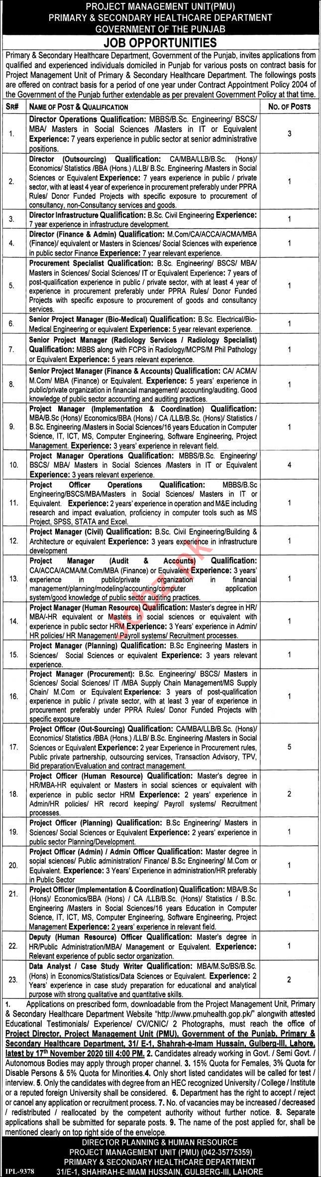 Health Department Punjab Jobs 2020 for Director & Manager