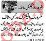 AC Technician & CCTV Operator Jobs 2020 in Lahore