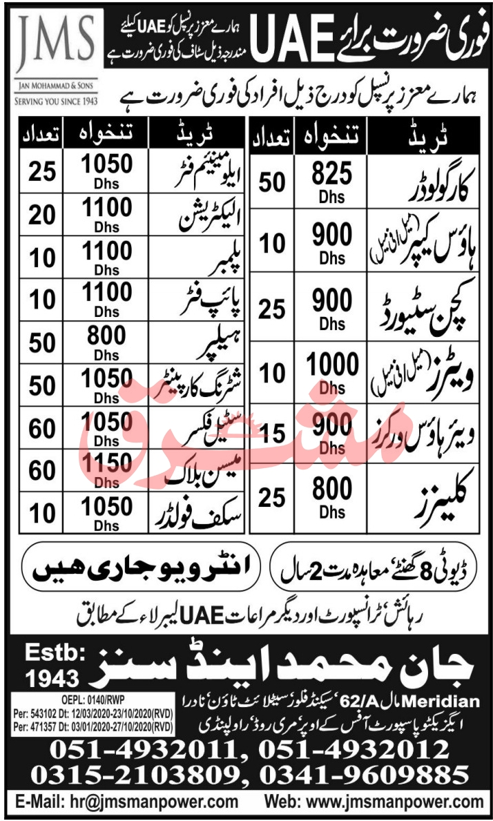 Jan Muhammad and Sons Jobs 2020 in UAE