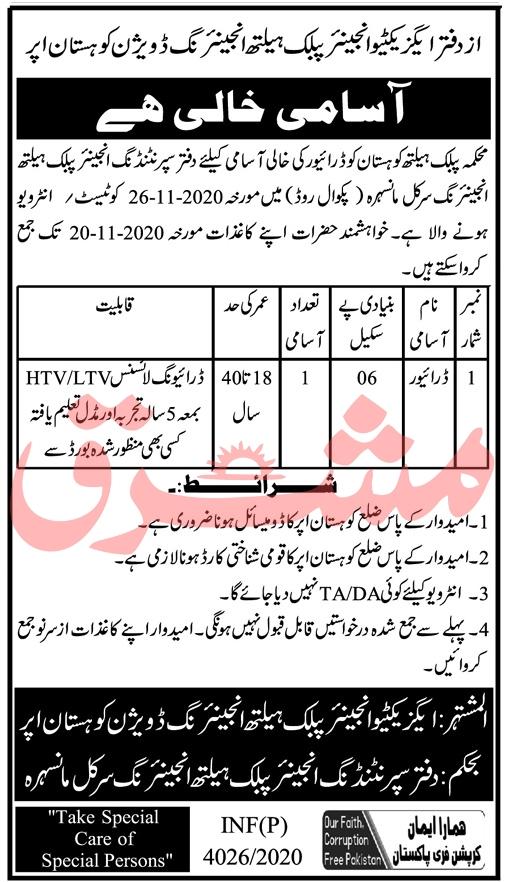 Public Health Department Kohistan Jobs 2020