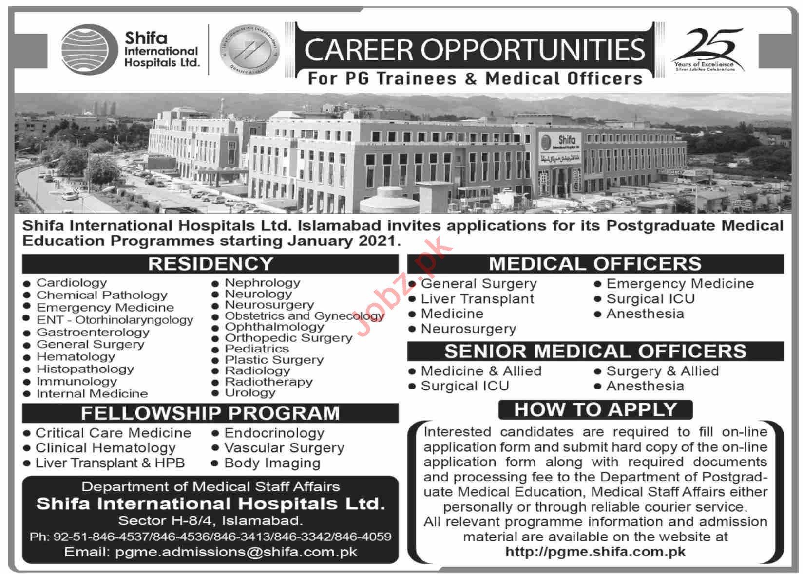 Shifa International Hospital Islamabad Jobs 2020 for Doctor