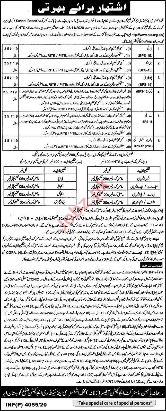 Elementary & Secondary Education ESED Kohistan Jobs 2020