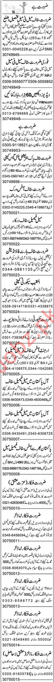 Accounts Manager & Marketing Manager Jobs 2020 in Lahore