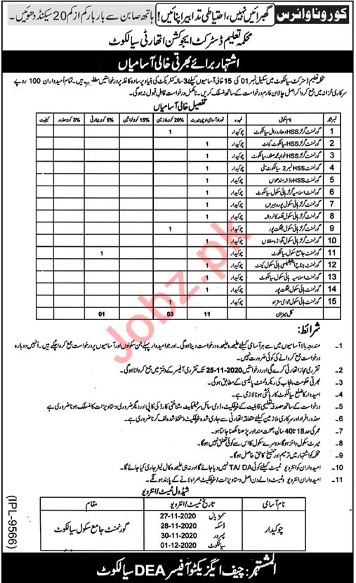 Punjab School Education Department Jobs 2020 for Chowkidar