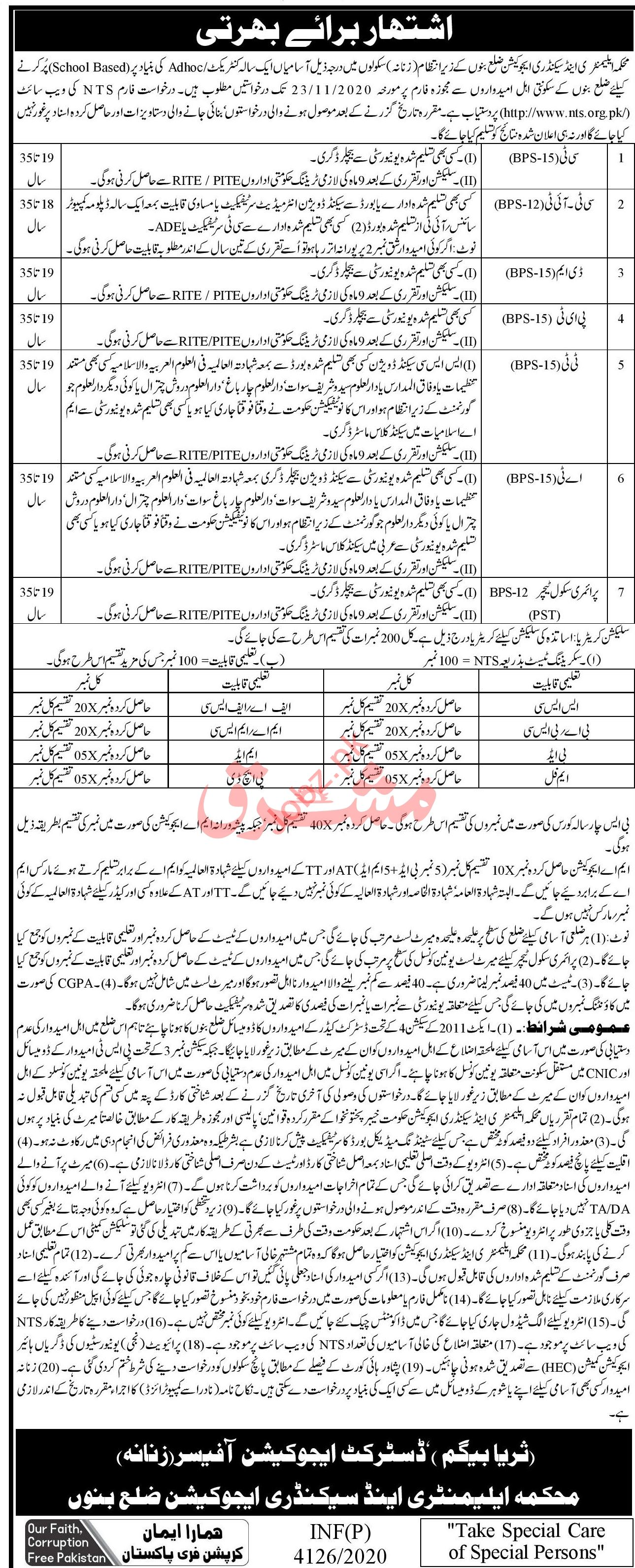 Elementary & Secondary Education ESED Bannu Jobs 2020