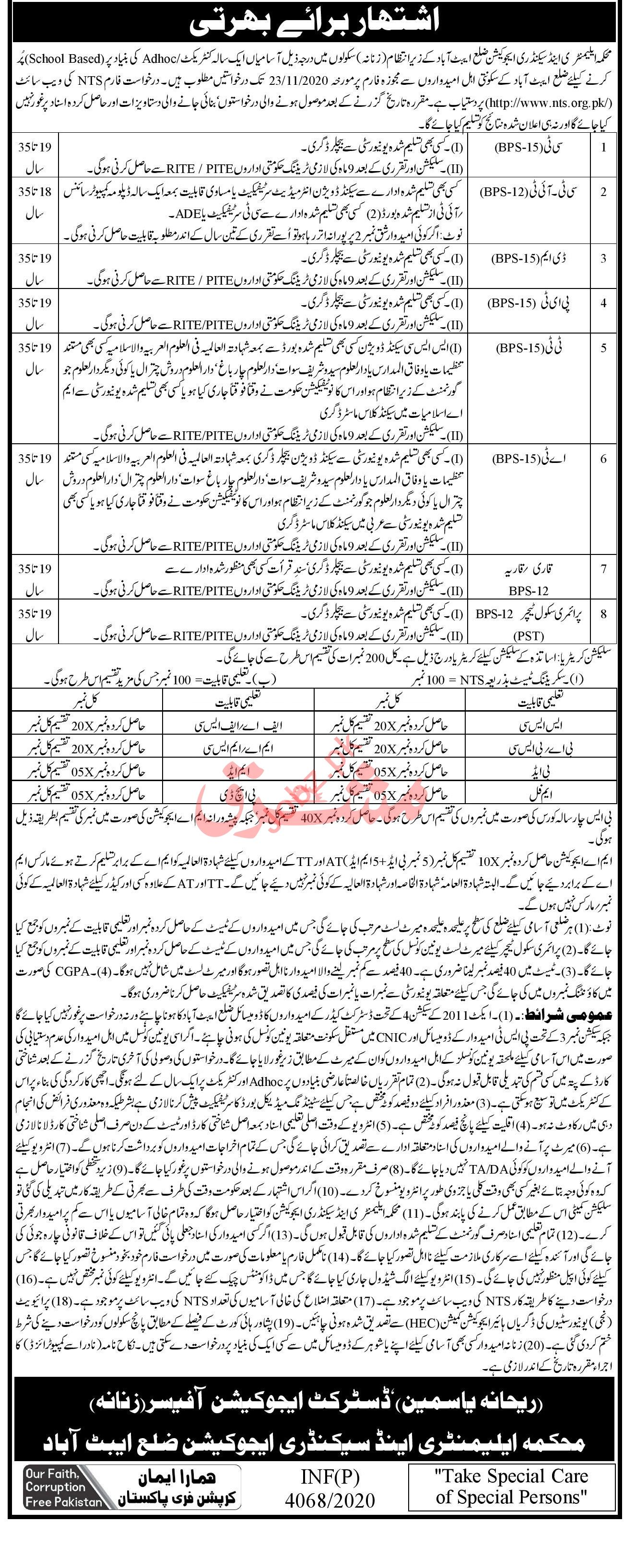 District Education Office Female DEO Abbottabad Jobs 2020